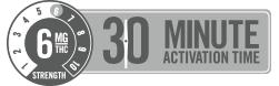 6mg30minBrometer