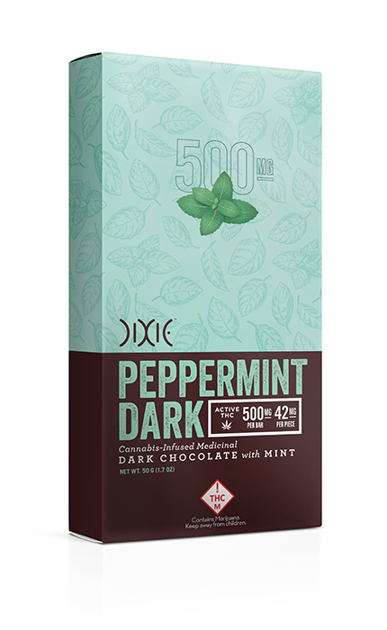 NewChocComps Peppermint500