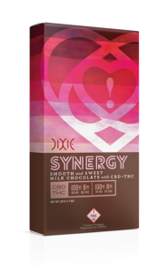 NewChocComps SYNERGY Med